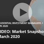 Market Snapshot – March 2020